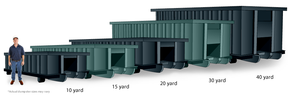 Jacksonville Dumpster Service Dumpster Rental Sizes